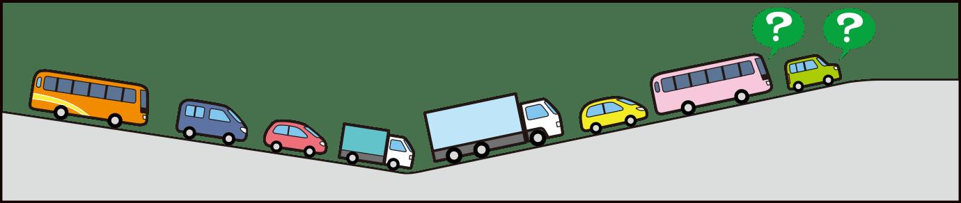 渋滞がどんどんうしろに伸びて