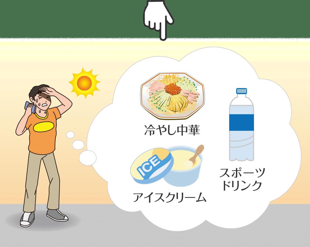 例えば暑い日に売れるものはなんだろう?