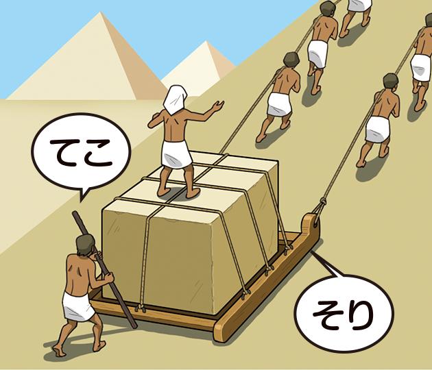 約5000年前 ピラミッド建設の石の運搬