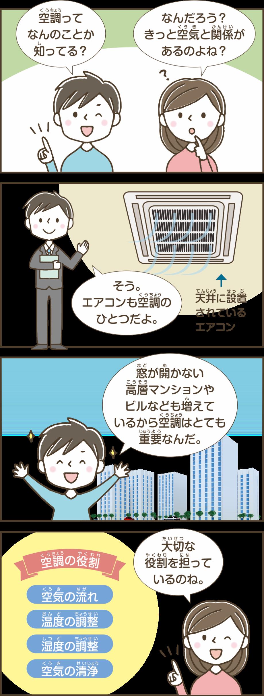 空調の役割