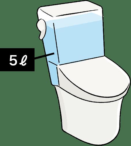 普段は5ℓの水で洗浄する