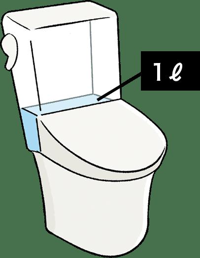 災害時は1ℓの水で洗浄できるようになる