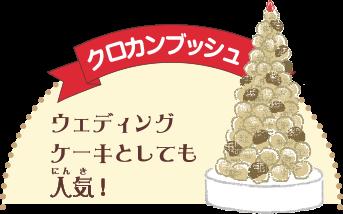 シューを飴などでくっつけて、台の上に円錐状に高く積み上げたお菓子だよ。
