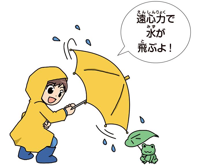 傘をぐるぐる回すと、水がまわりに飛び散る。回転運動によって、ものが遠くに飛び出そうとする力を遠心力という。