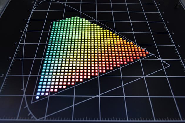 青色LEDにさまざまな色の蛍光体を組み合わせた様子