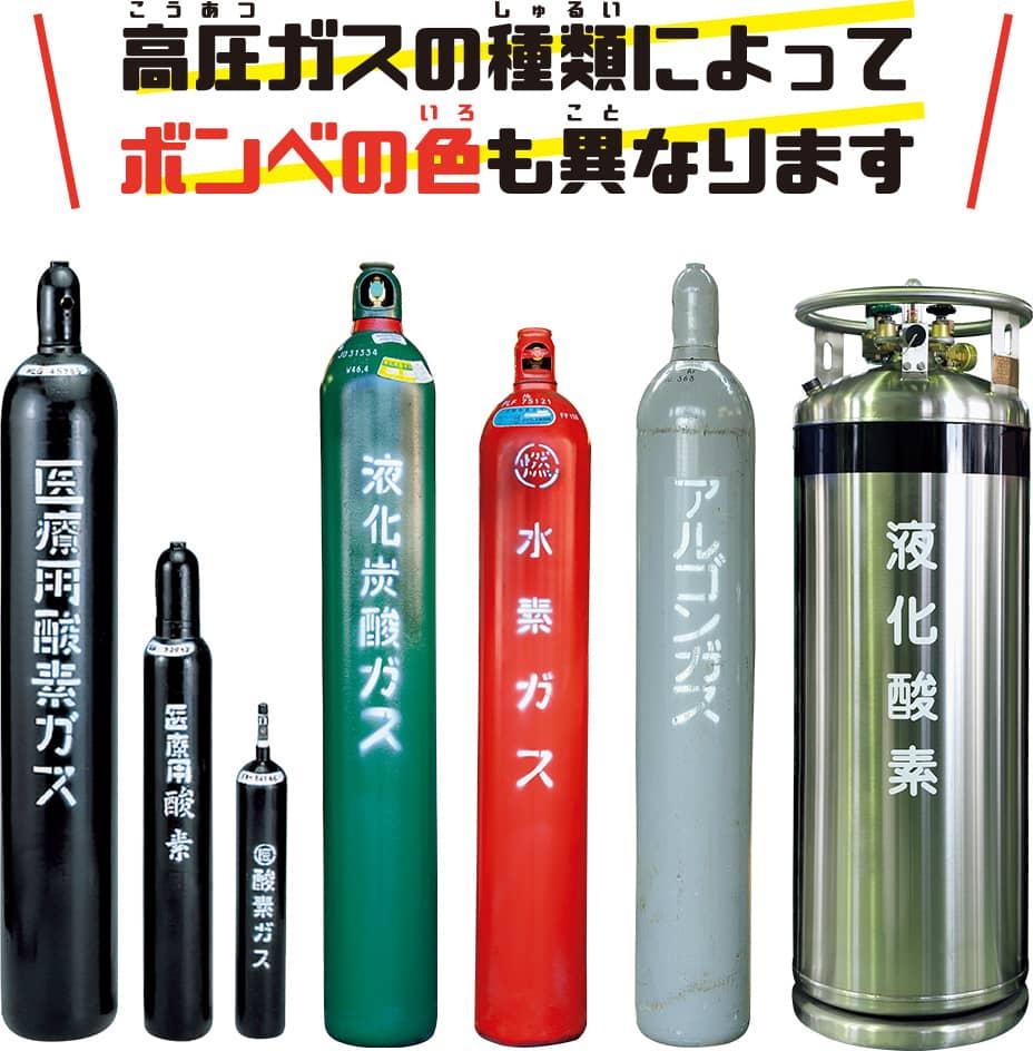 高圧ガスの種類によってボンベの色も異なります