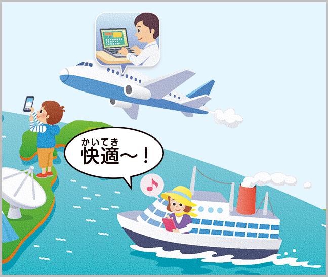 船や飛行機で