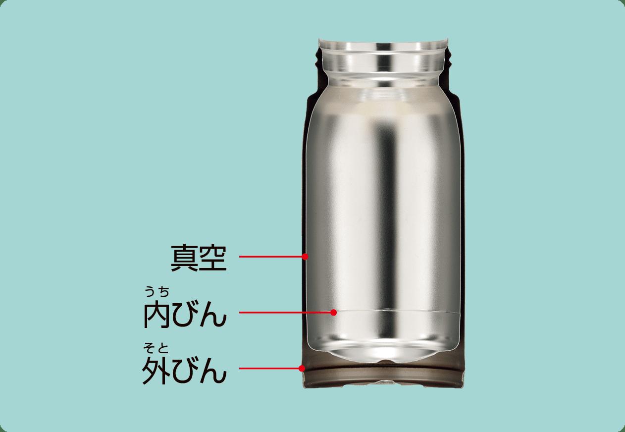 水筒の中身を見てみよう