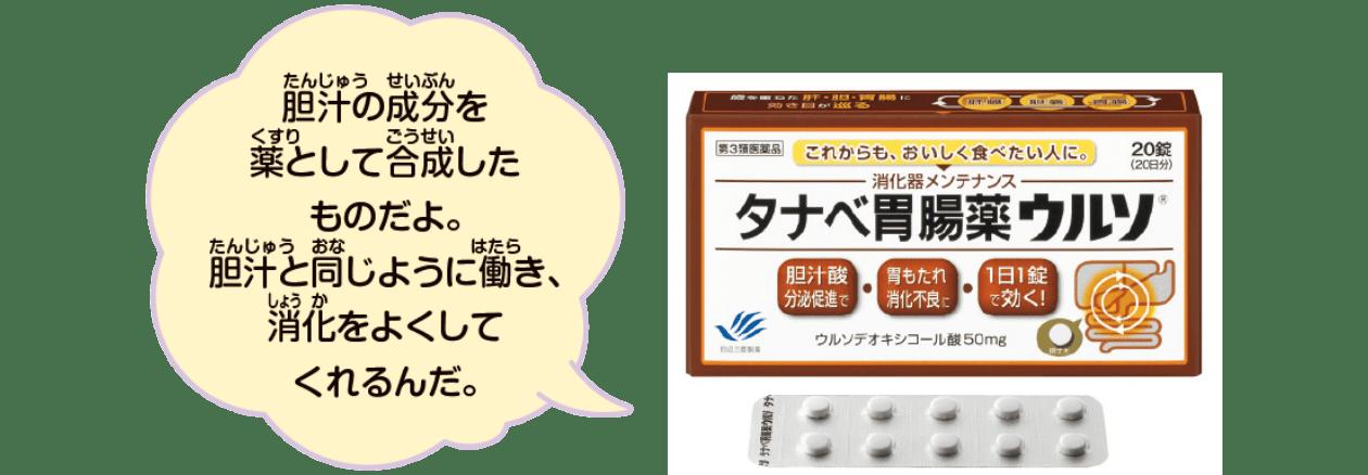 田辺三菱製薬「ウルソ」