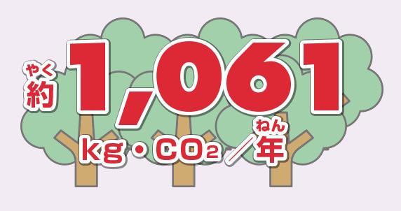 1年で約1061kg・CO2