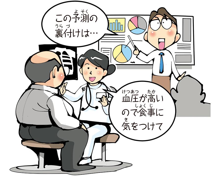 プレゼン・説明・報告
