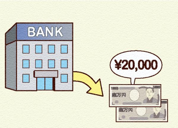 銀行口座から支払う