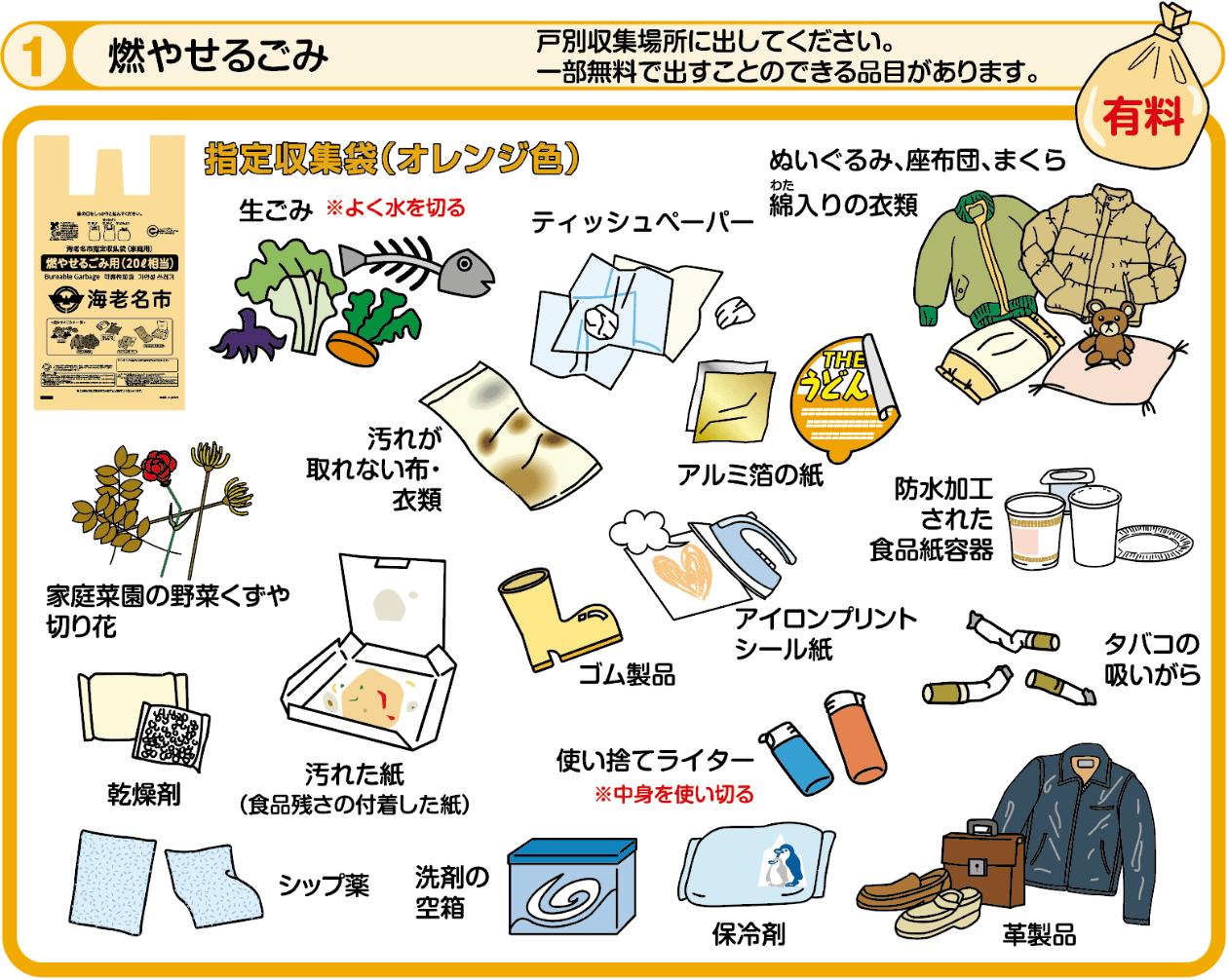 神奈川県海老名市の燃やせるゴミ