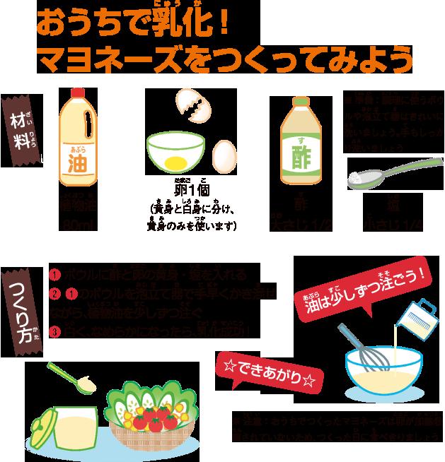 マヨネーズレシピ
